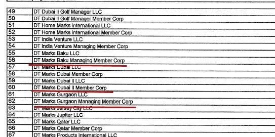 trump foreign companies 2