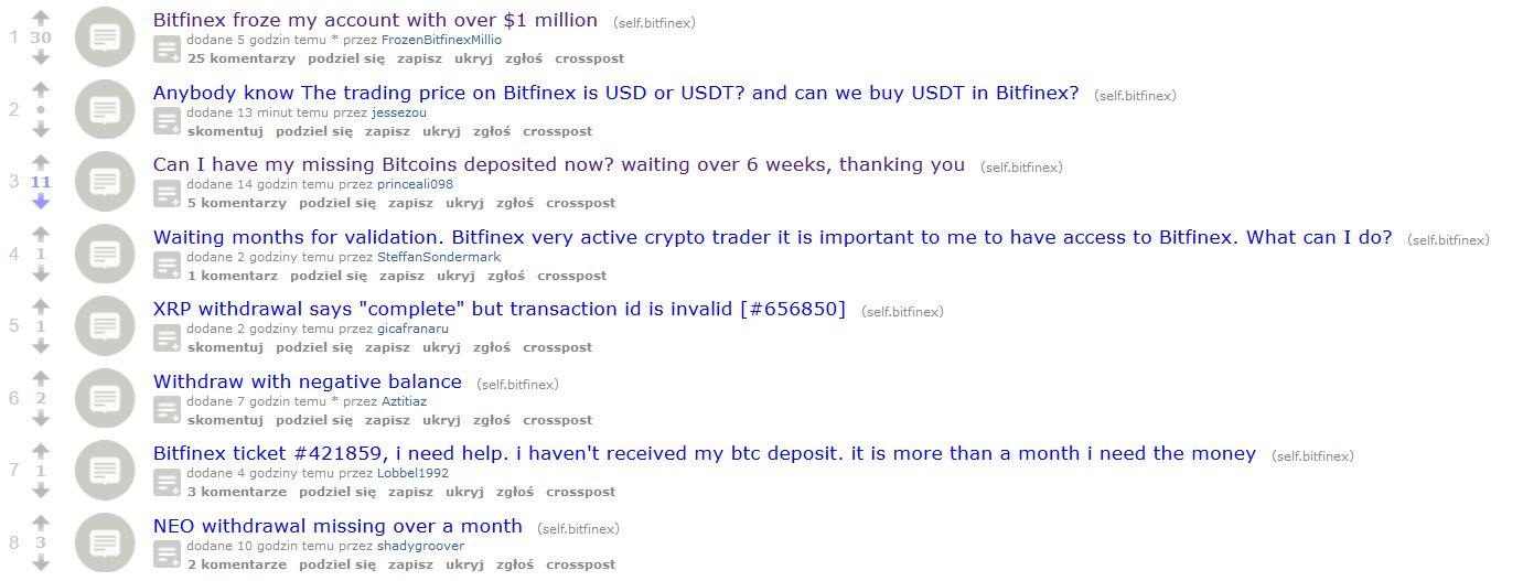 bitfinex reddit